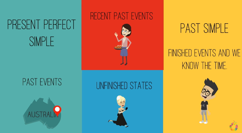 Lesson of the Week: Present Perfect Simple