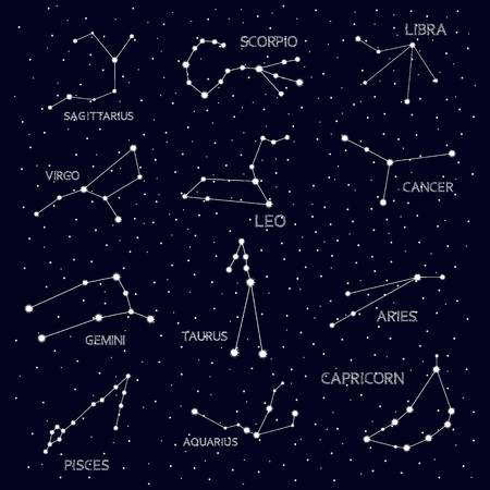 Lesson of the Week: Astrological Signs – Fulbridge